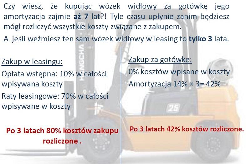 wózki widłowe cena